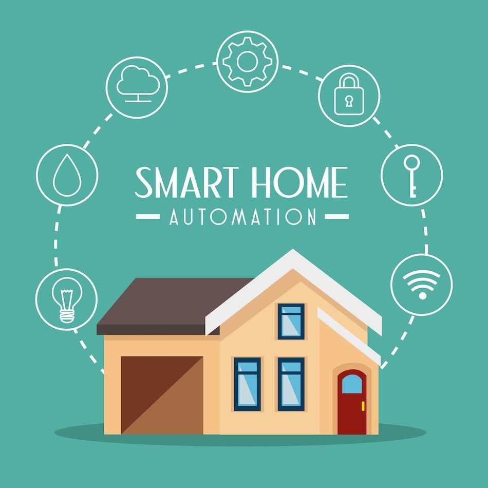 The Possibilities of Home Automation and Smart Technology